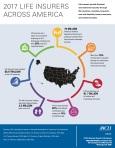 2017_LIFE INSURERS_Across_America_Infographic